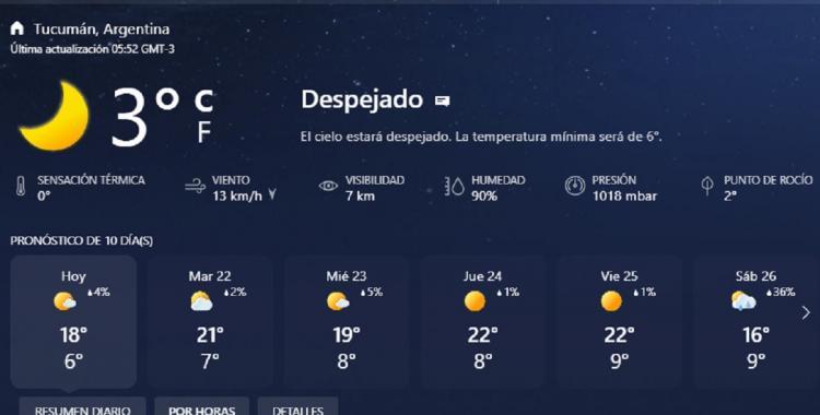 Clima en Tucumán: pronóstico para hoy lunes 21 de junio de 2021 | El Diario 24