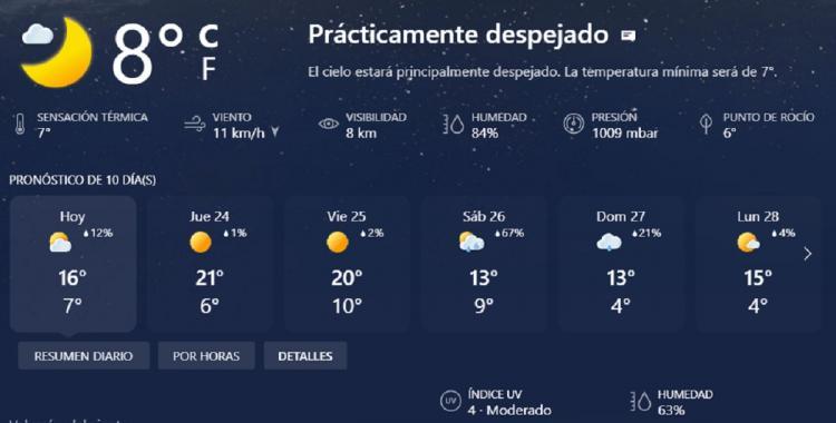 Clima en Tucumán: pronóstico para hoy miércoles 23 de junio de 2021   El Diario 24