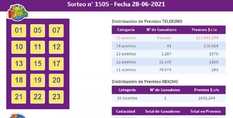 Resultados del TeleKino del lunes 28 de junio de 2021 | El Diario 24