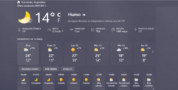 Clima en Tucumán: pronóstico para hoy sábado 10 de julio de 2021   El Diario 24