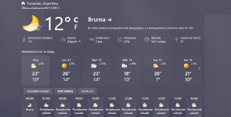 Clima en Tucumán: pronóstico para hoy domingo 11 de julio de 2021   El Diario 24