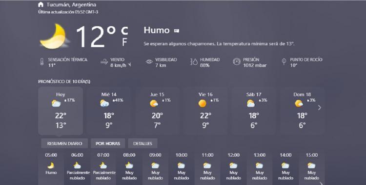 Clima en Tucumán: pronóstico para hoy martes 13 de julio de 2021 | El Diario 24