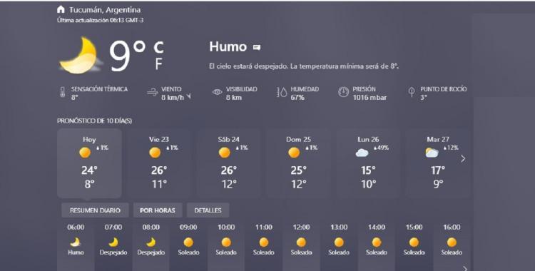 Clima en Tucumán: pronóstico para hoy jueves 22 de julio   El Diario 24