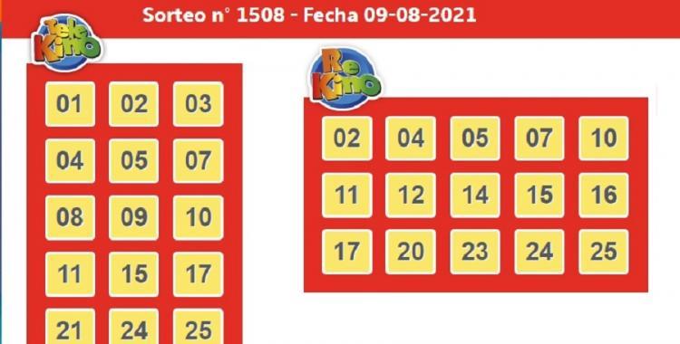 ¿Cuántos ganadores tuvo el sorteo 1508 del Telekino del 9 de agosto de 2021? | El Diario 24