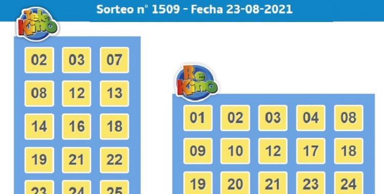¿Cuántos ganadores tuvo el sorteo 1509 del Telekino del 23 de agosto de 2021? | El Diario 24