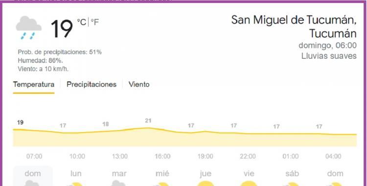 Clima en Tucumán: pronóstico para hoy domingo 5 de septiembre | El Diario 24