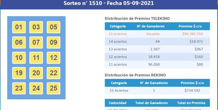 Resultados del TeleKino del domingo 5 de septiembre de 2021 | El Diario 24