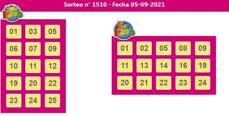 ¿Cuántos ganadores tuvo el sorteo 1510 del Telekino del 5 de septiembre de 2021? | El Diario 24