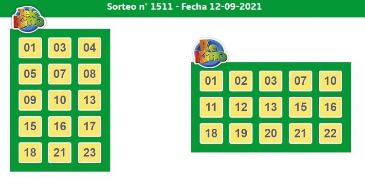 ¿Cuántos ganadores tuvo el sorteo 1511 del Telekino del 12 de septiembre de 2021?   El Diario 24