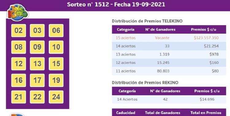 Resultados del TeleKino del domingo 19 de septiembre de 2021 | El Diario 24