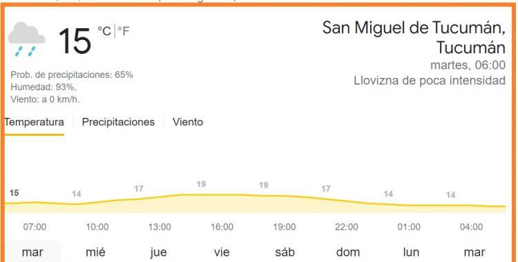 Clima en Tucumán: pronóstico para hoy martes, 21 de septiembre de 2021 | El Diario 24
