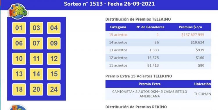 Resultados del TeleKino del domingo 26 de septiembre de 2021   El Diario 24
