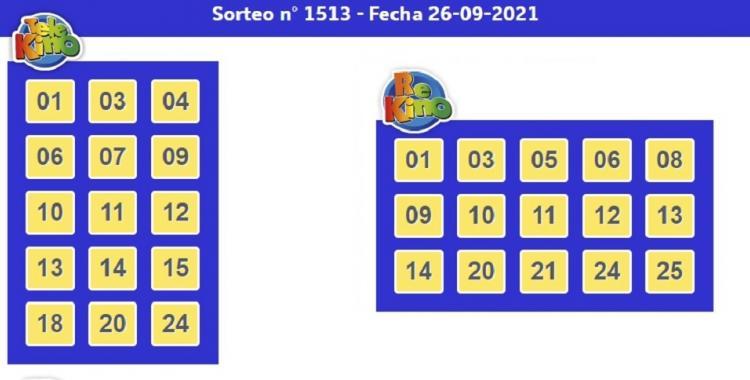 ¿Cuántos ganadores tuvo el sorteo 1513 del Telekino del 26 de septiembre de 2021?   El Diario 24