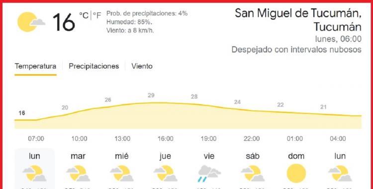 Clima en Tucumán: pronóstico del tiempo para hoy lunes, 11 de octubre de 2021   El Diario 24