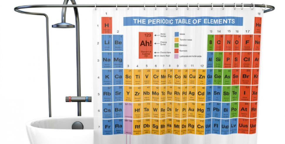 Los nuevos elementos de la tabla peridica ya tienen sus nombres fueron nombrados respetando las normas habituales urtaz Image collections