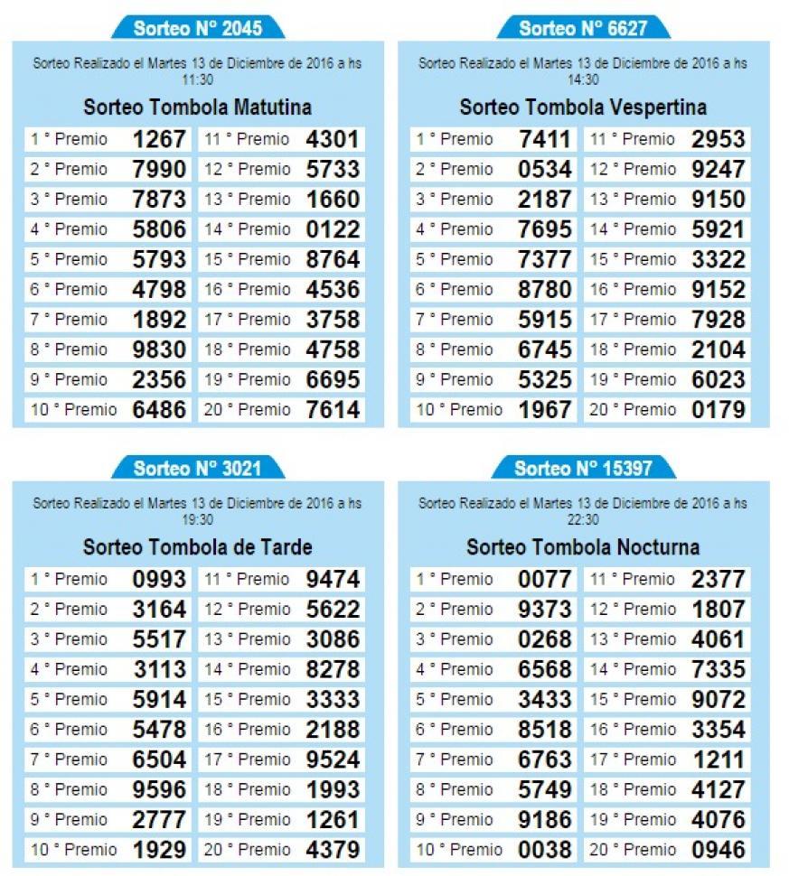 Resultados de la Quiniela de Tucumán del Martes 13 de Diciembre de